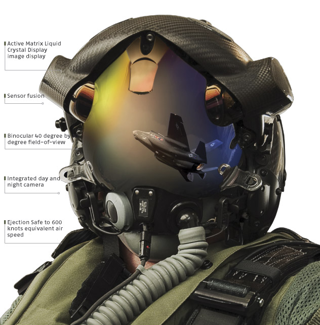 F 35 Helmet Mounted Display System