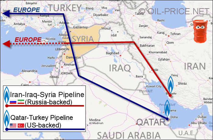 iran iraq syria pipeline